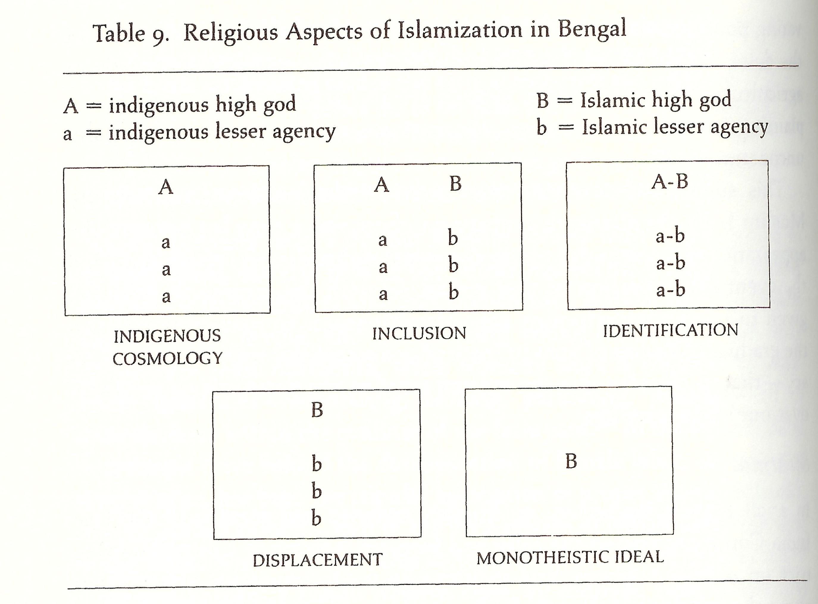 bengali final8 3