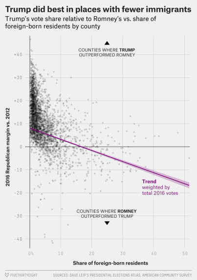 flowers-trump-demographics-3.png