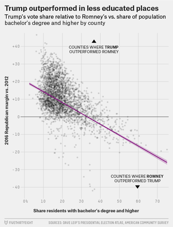 flowers-trump-demographics-41.png